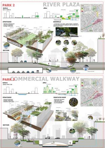 優選-Redefining urban artery-郭荔荔 (3).jpg