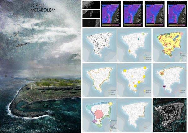 島嶼代謝island metabolism1.jpg