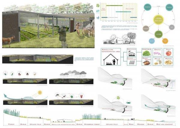 蘭嶼東岸生態與達悟族生活空間廊道規劃設計5.jpg